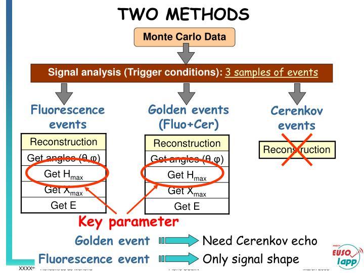 Key parameter