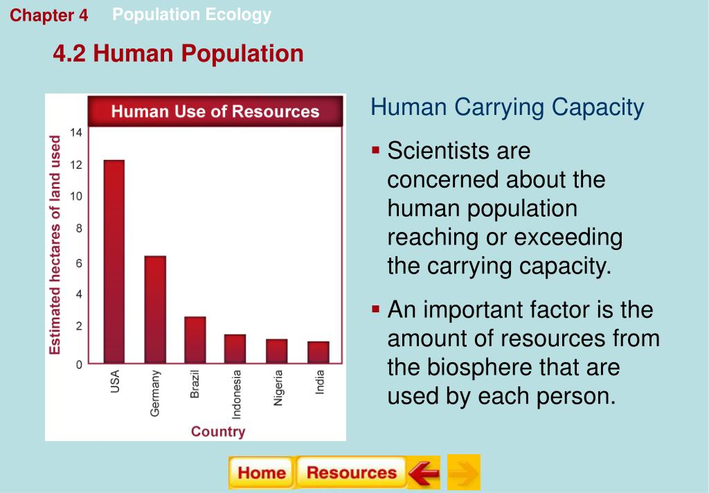 PPT - Biology Chapter 4 Population Ecology PowerPoint ...