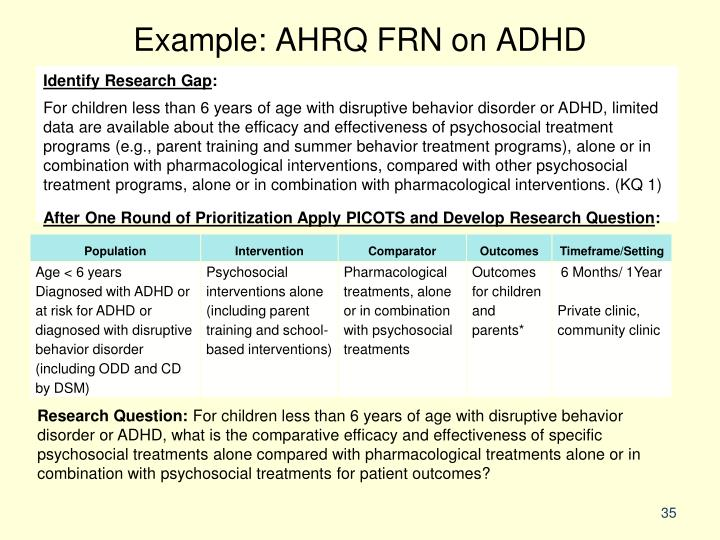 Example: AHRQ FRN on ADHD