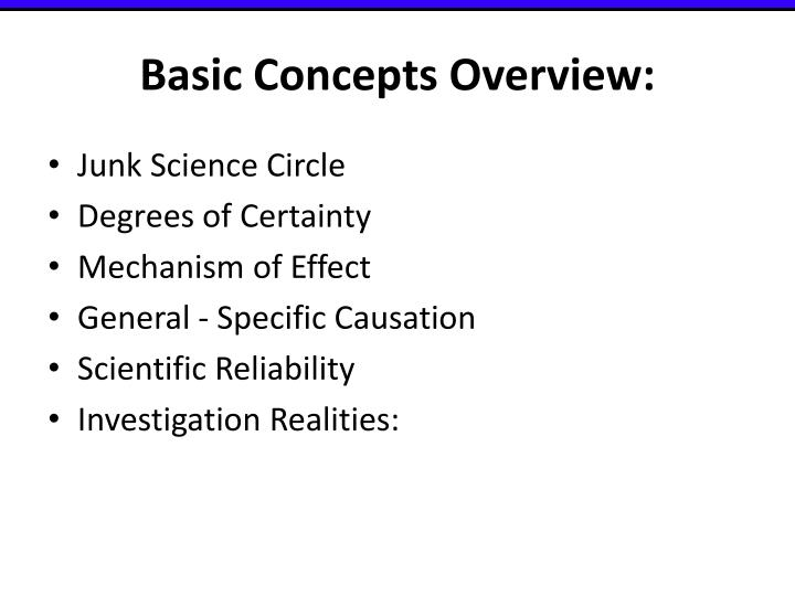 Basic Concepts Overview: