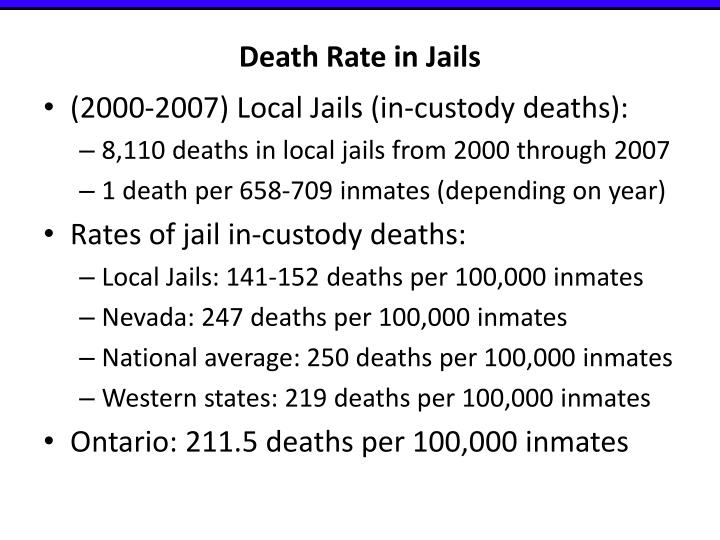 Death Rate in Jails