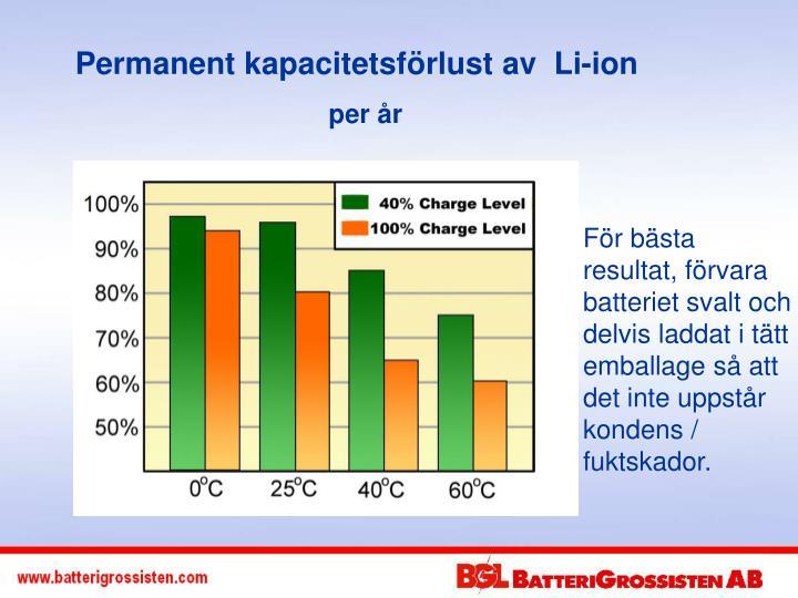 Permanent kapacitetsförlust av  Li-ion