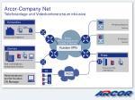 arcor company net telefonanlage und videokonferenzraum inklusive