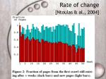 rate of change ntoulas al 2004