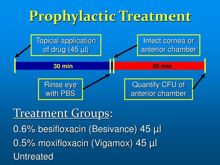 Prophylactic Treatment