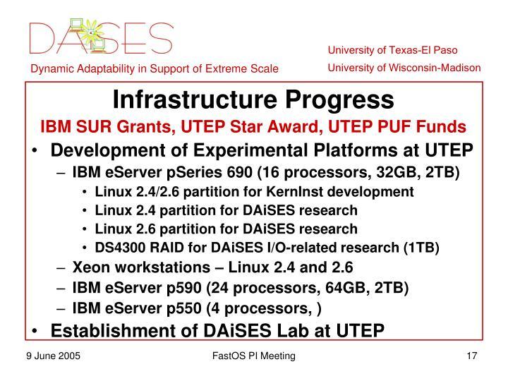 Infrastructure Progress