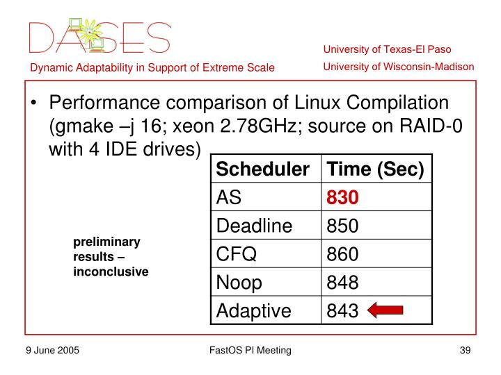 Performance comparison of Linux Compilation (gmake –j 16; xeon 2.78GHz; source on RAID-0 with 4 IDE drives)