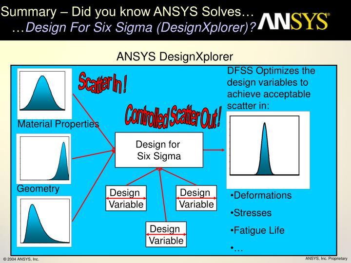 Summary did you know ansys solves design for six sigma designxplorer