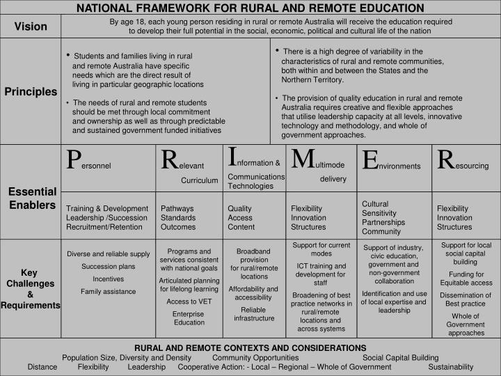 NATIONAL FRAMEWORK FOR RURAL AND REMOTE EDUCATION