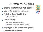 wo warehouse plans
