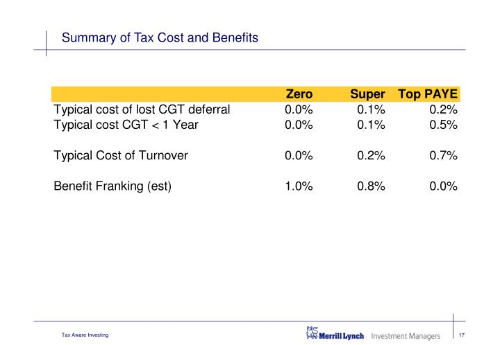 Summary of Tax Cost and Benefits