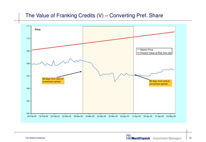 The Value of Franking Credits (V) – Converting Pref. Share