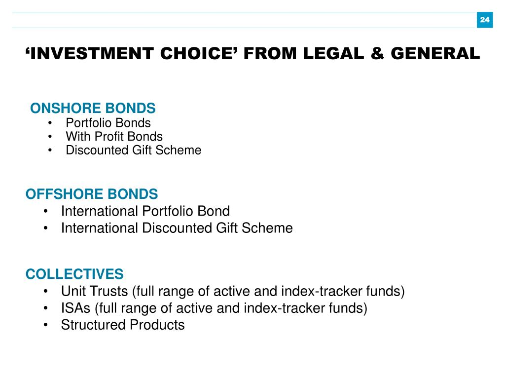 PPT - CAPITAL GAINS TAX AND WRAPPER CHOICE PowerPoint