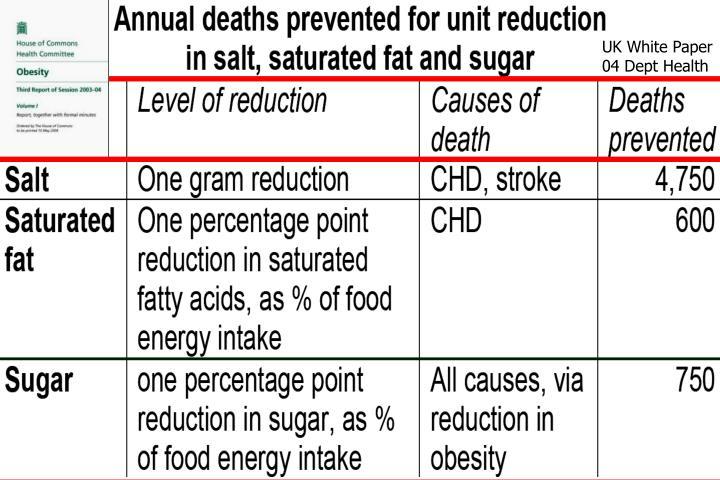 UK White Paper 04 Dept Health