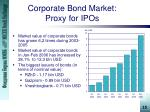 corporate bond market proxy for ipos