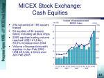 micex stock exchange cash equities