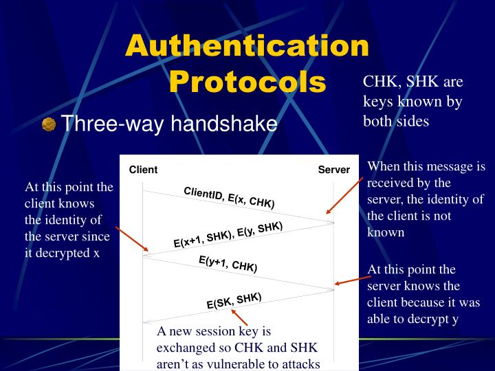 authentication protocols n.