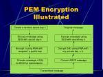 pem encryption illustrated