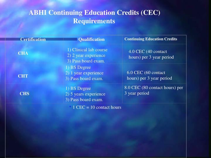 ABHI Continuing Education Credits (CEC) Requirements
