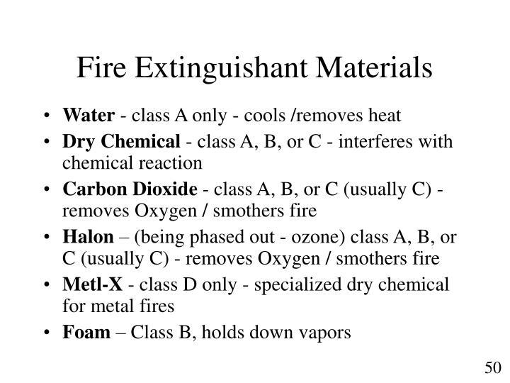 Fire Extinguishant Materials