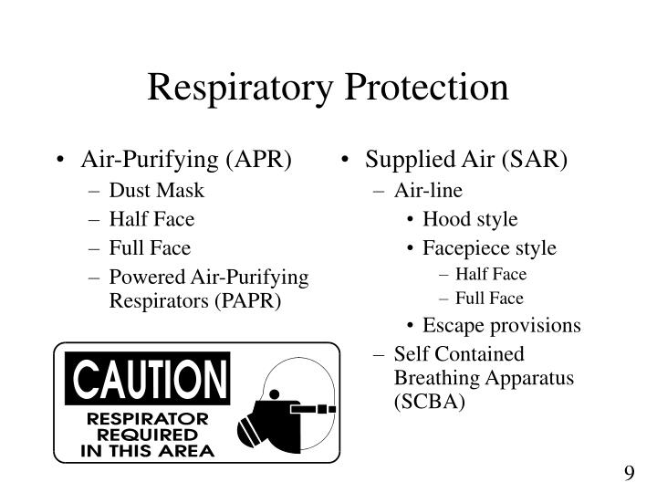 Air-Purifying (APR)