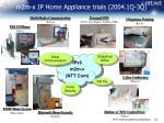 m2m x ip home appliance trials 2004 1q 3q