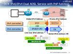 ocn ipv6 ipv4 dual adsl service with pnp function