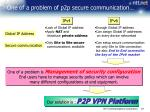 one of a problem of p2p secure communication