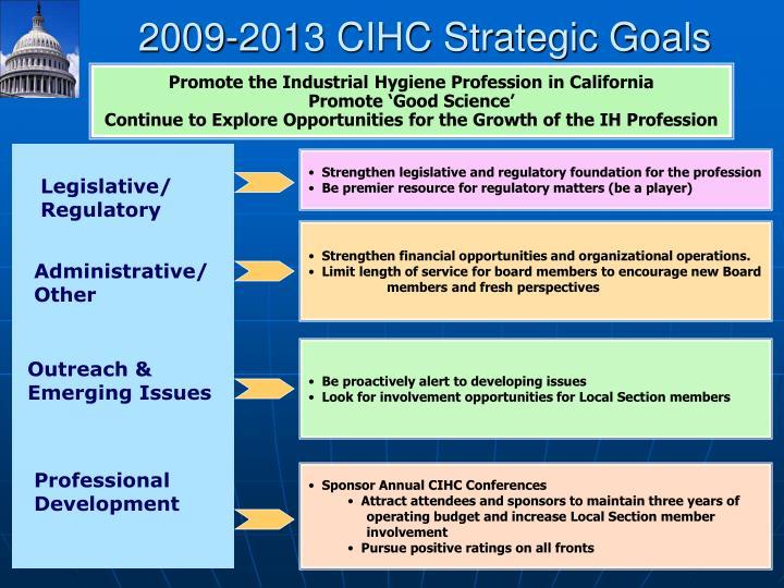 2009-2013 CIHC Strategic Goals