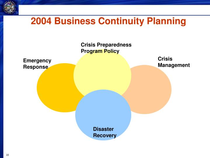 2004 Business Continuity Planning