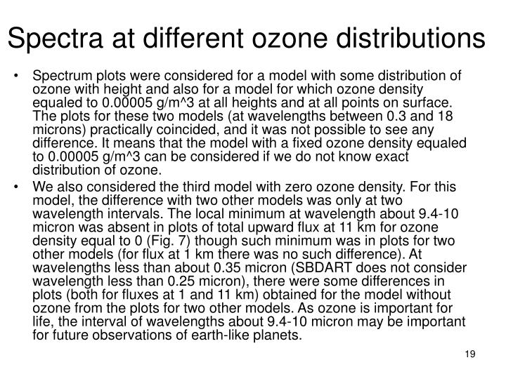 Spectra at different ozone distributions