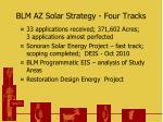 blm az solar strategy four tracks