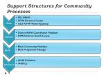 support structures for community processes