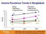 anemia prevalence trends in bangladesh