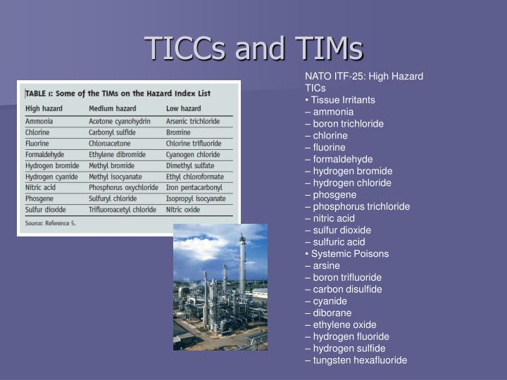 TICCs and TIMs