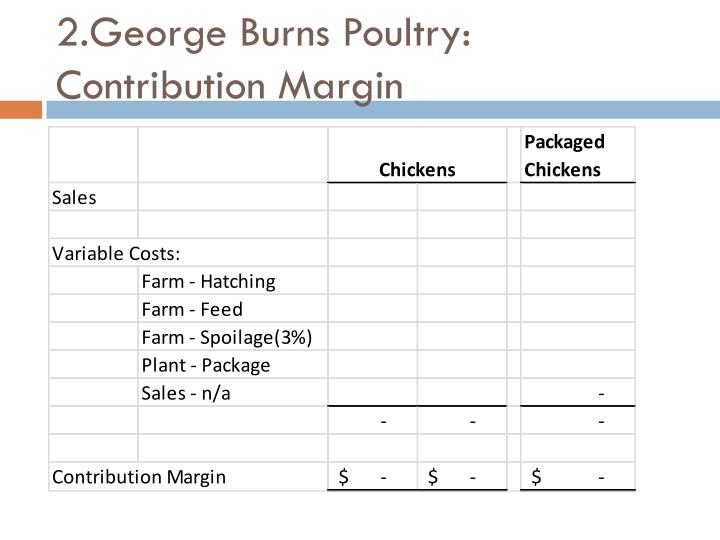 2.George Burns Poultry: Contribution Margin