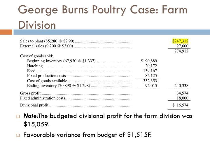 George Burns Poultry Case: Farm Division