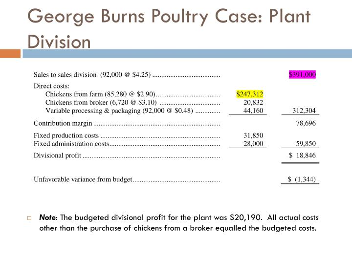 George Burns Poultry Case: Plant Division
