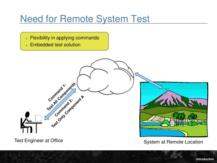 Need for Remote System Test
