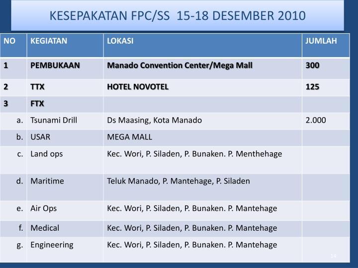 KESEPAKATAN FPC/SS  15-18 DESEMBER 2010
