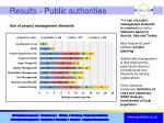 results public authorities1