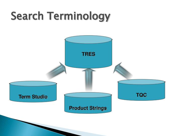 Search Terminology
