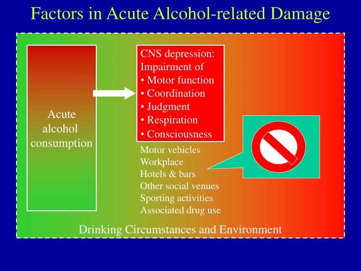Factors in Acute Alcohol-related Damage