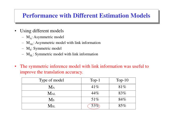 Performance with Different Estimation Models
