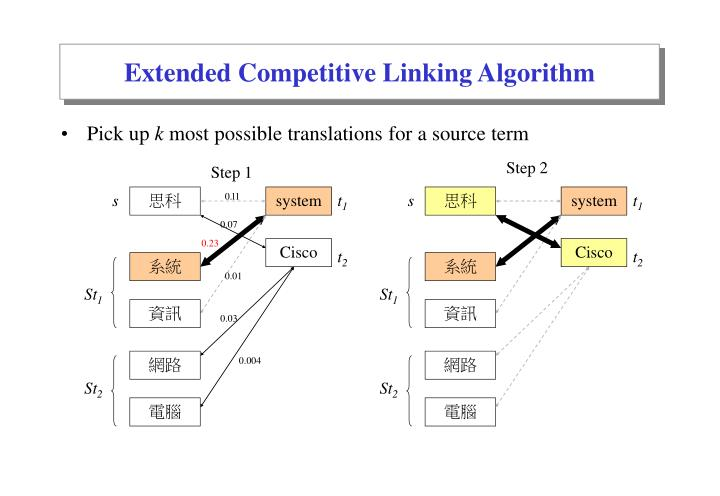 Extended Competitive Linking Algorithm