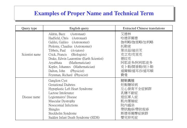 Examples of Proper Name and Technical Term