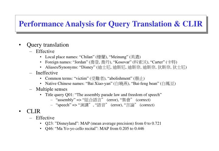 Performance Analysis for Query Translation & CLIR