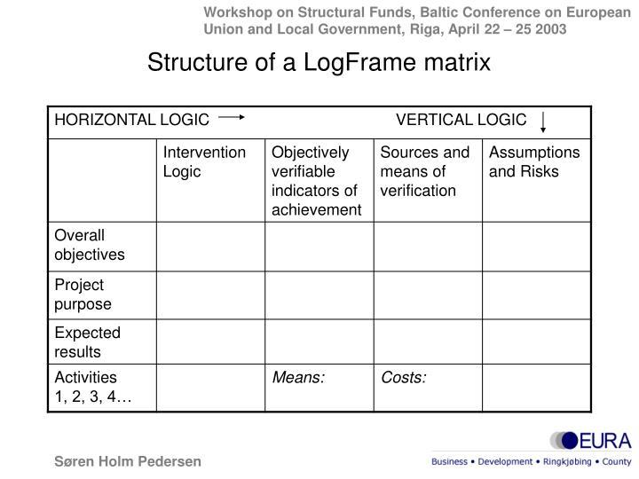 Structure of a LogFrame matrix