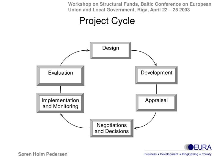 Project Cycle
