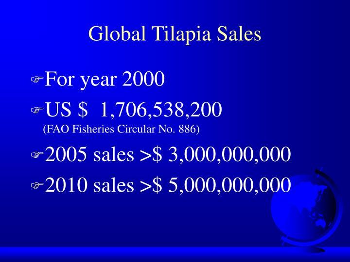 Global Tilapia Sales